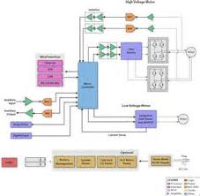 control block diagram images voice operated robot and image stepper motor block diagram motor drive control ti