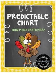 Predictable Charts Kindergarten Number Word Predictable Chart