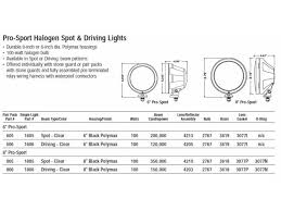 kc light wiring diagram wiring diagram and hernes kc daylighters wiring diagram auto schematic kc light bar