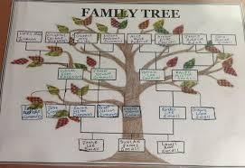 my family history essay words edu essay