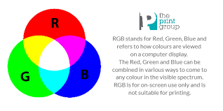 Be Stands For What Does Rgb Mean The Print Group