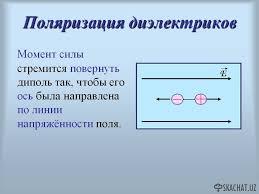 Поляризация диэлектриков СКАЧАТЬ РЕФЕРАТ НА ЛЮБУЮ ТЕМУ БЕСПЛАТНО В силу невозможности их разделения заряды на поверхности диэлектрика называют связанными зарядами Отметим что в данном случае мы рассматриваем диэлектрики