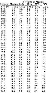 Hemoglobin To Hematocrit Conversion Chart Trainer Attachment 29c Detecting Anemia And Vitamin A