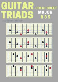 Guitar Cheat Sheet Major Triads
