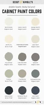 To Paint A Kitchen 17 Best Ideas About Cabinet Paint Colors On Pinterest Kitchen