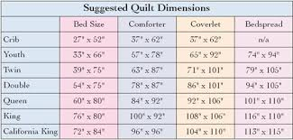 Comforter Measurements Chart Quilt Size Reference Chart Www Bedowntowndaytona Com