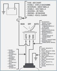 rule automatic bilge pump wiring diagram onlineromania info bilge pump wiring diagram on a boat bilge pump rule bilge pump wiring diagram