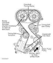 1130f horn located 97 f150 replaced besides 2007 ford fusion fuse panel diagram free download wiring