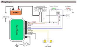 remote start wiring diagrams on wirning in and for remote start wiring diagrams on wirning in and for awesome avital 4103 wiring diagram 6556