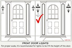 maximum front door step height average front door width and height front door lock heights standards