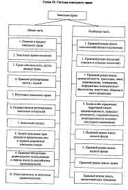 Отчет по технологической практике по ремонту автомобилей Все Курсовые проекты по экономике предприятия