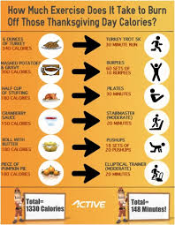 Diet Food Chart For Weight Loss In Hindi Www