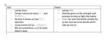 Battle Chart The Spiritual Battle Chart Religion Test Diagram Quizlet