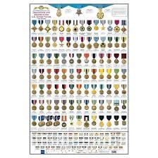 Us Army Ribbon Chart Elegant Usmc Ribbon Chart Military Ribbon Order Chart