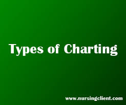 Methods Of Charting Types Of Charting Methods Of Documentation Nursing Client