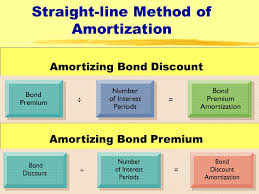 amortizing bond discount describe the effective interest method of amortizing bond discount