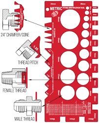 Hydraulic Fitting Type Chart