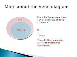 Write A Conditional Statement From The Venn Diagram Why Logic A Proof Of Any Form Requires Logical Reasoning