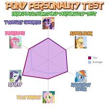 My Little Pony Personality Chart Pony Quiz Results My Little Pony Friendship Is Magic Image