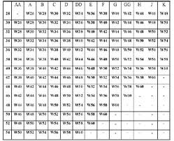 Bra Wire Cup Sizes Chart Understanding Sizing And