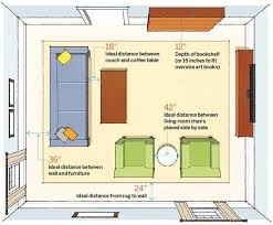 small room furniture placement. 64 important numbers every homeowner should know room layoutsfurniture placementfurniture small furniture placement q