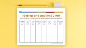 Feelings And Emotions Chart Sanford Fit