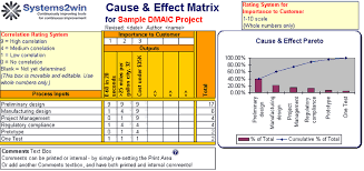 cause and effect matrix cause and effect template cause and effect matrix template