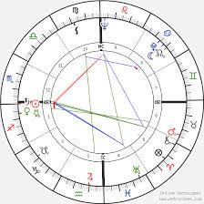 Sri Sathya Sai Baba Birth Chart Horoscope Date Of Birth Astro