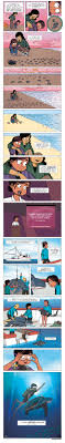 zen pencils rachel carson wonder and excitement rachel carson wonder and excitement