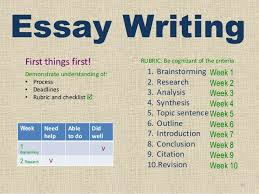how to write an essay re ing paragraph writing  essay
