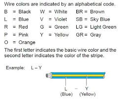 peugeot wiring diagram colour codes peugeot image toyota wiring diagrams color code toyota wiring diagrams on peugeot wiring diagram colour codes