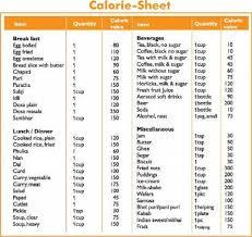 Calorie Diet Chart Bikini Model Diet Menu In 2019 Food Calorie Chart Calorie