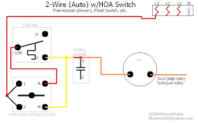 wiring diagram for motor starter phase images full voltage wiring diagram additionally 3 phase motor control