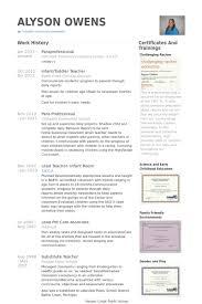 Paraprofessional Resume Samples Visualcv Database Sample Objective