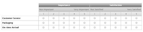 Surveys Formats Survey Questions Examples And Sample Survey Questions