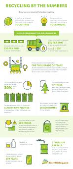 Reduce Reuse And Recycle Tips For Kids Reusethisbag Com
