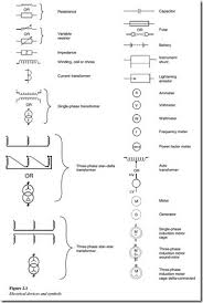 showing post media for short circuit schematic symbol symbol for short circuit jpg 325x484 short circuit schematic symbol