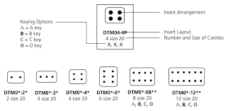 dtm series overview ladd distribution configurations