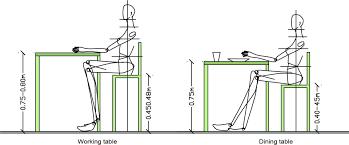 Standard Kitchen Table Sizes Kitchen Table Sizes Home Design Ideas