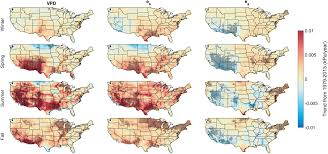 Vapor Pressure Deficit Chart Historic And Projected Changes In Vapor Pressure Deficit