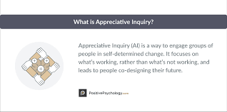 Guiding Light 7 Little Words How To Apply Appreciative Inquiry A Visual Guide Pdf