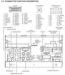 wiring diagram pioneer avh wiring harness diagram x1500dvd in pioneer avh-x4800bs wiring harness diagram at Pioneer Avhx3800bhs Wire Harness