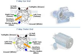universal ignition switch wiring diagram images turn signal wiring diagram 8 get image about wiring diagram
