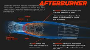 inside a jet engine animagraffs follow animagraffs email twitter facebook