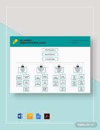Apple Organizational Chart Download Service Organizational Chart Templates Pdf Word