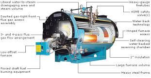 york shipley boiler controls local servicing support york shipley diagram wetback