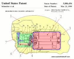 how does a pressure washer work explain that stuff technical patent drawing of the parts inside a typical kärcher pressure washer