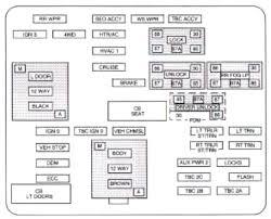 2005 chevy tahoe interior parts diagram dimensions com rims 2004 chevy tahoe fuse box layout 2003 chevy tahoe interior parts diagram fuse box auto genius info