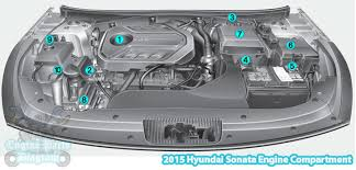 hyundai fuse box hyundai wiring diagrams