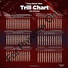 Flute Trill Chart 3rd Octave